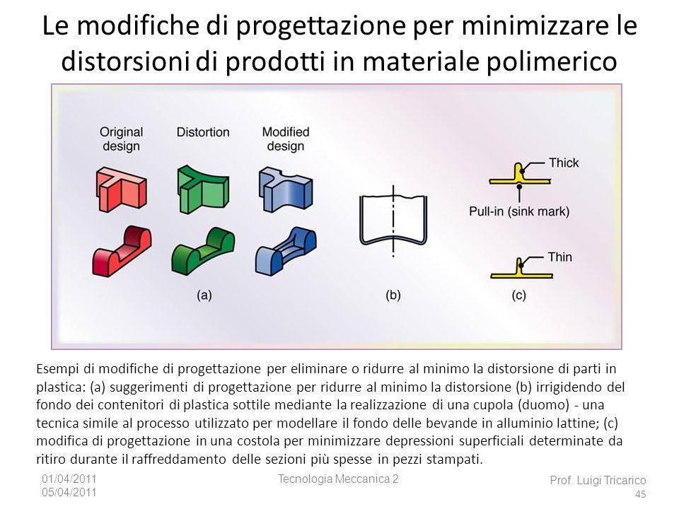 Le modifiche di progettazione per minimizzare le distorsioni di prodotti in materiale polimerico
