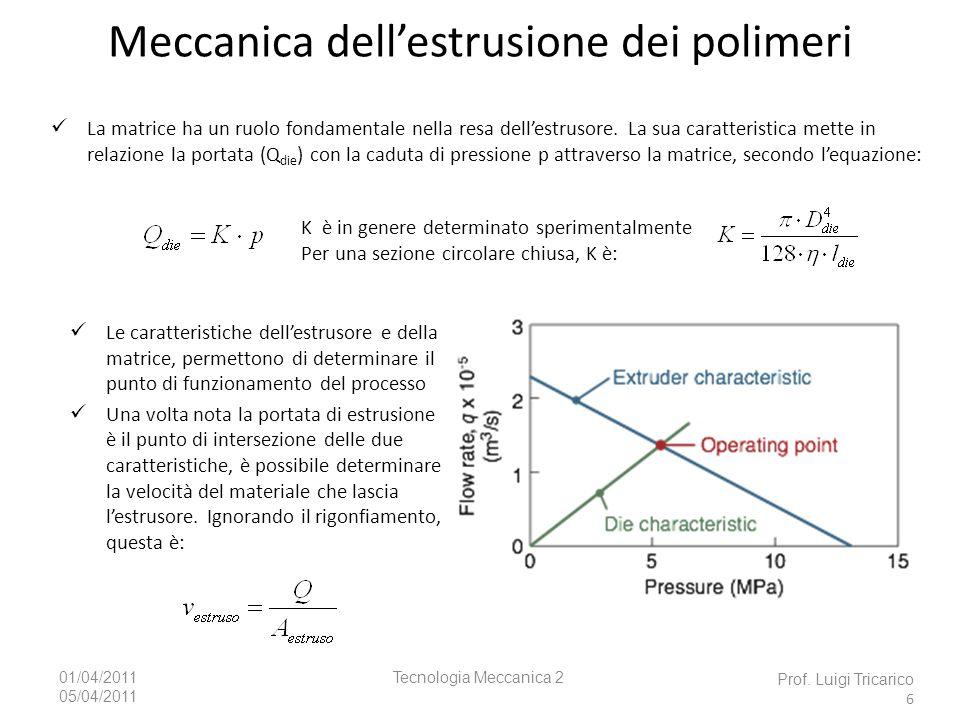 Meccanica dell'estrusione dei polimeri