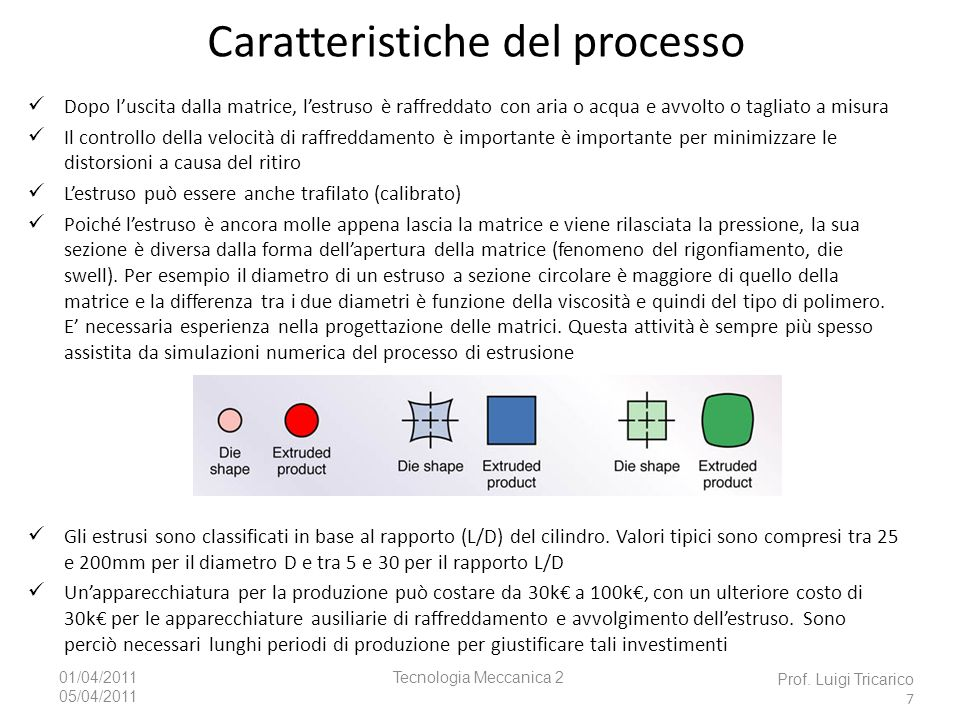 Caratteristiche del processo