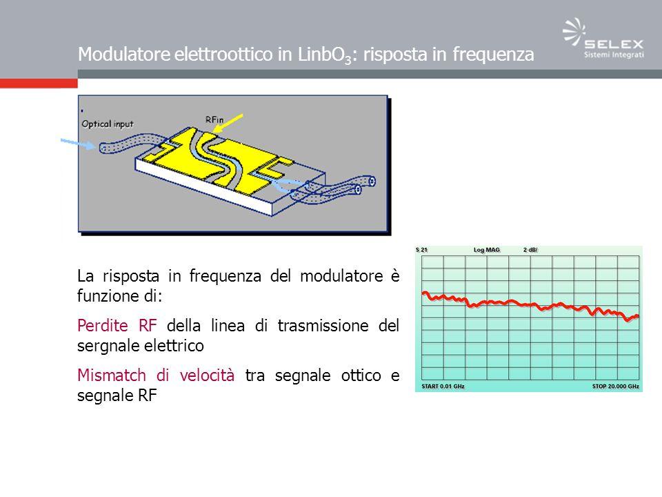 Modulatore elettroottico in LinbO3: risposta in frequenza