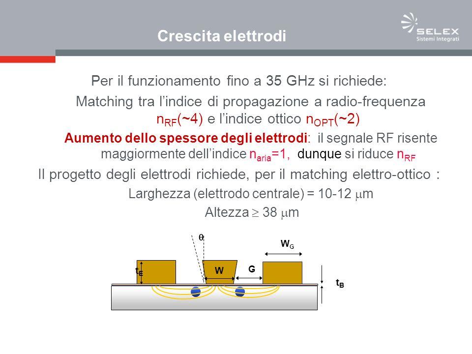 Crescita elettrodi Per il funzionamento fino a 35 GHz si richiede:
