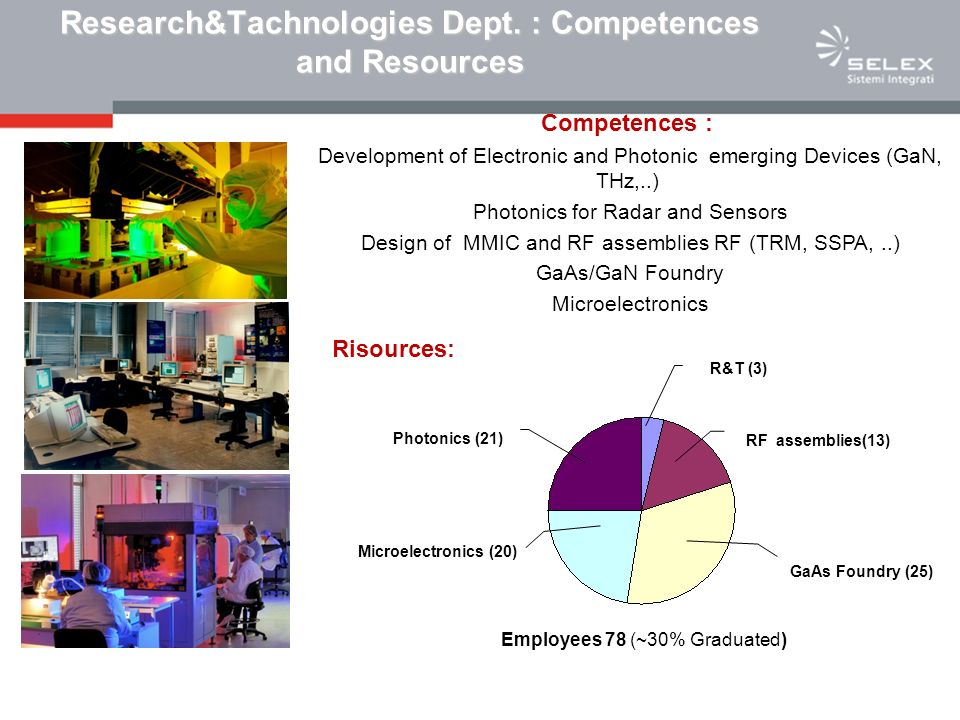 Research&Tachnologies Dept. : Competences and Resources