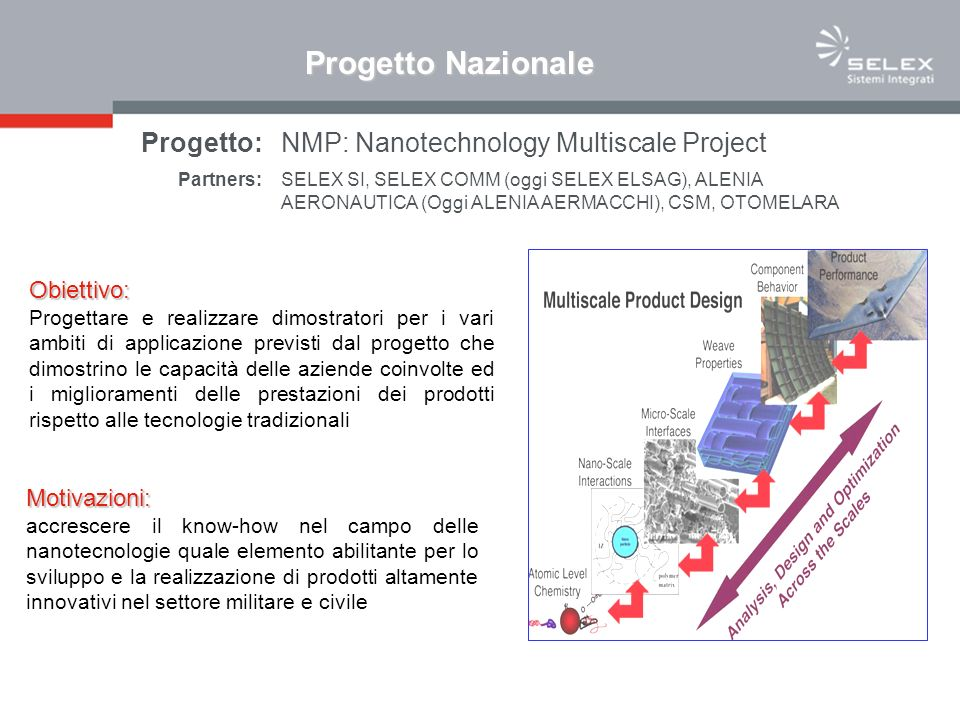 Progetto Nazionale Progetto: NMP: Nanotechnology Multiscale Project