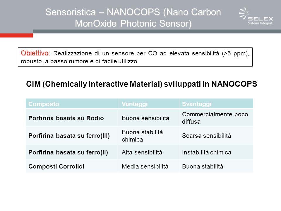 Sensoristica – NANOCOPS (Nano Carbon MonOxide Photonic Sensor)
