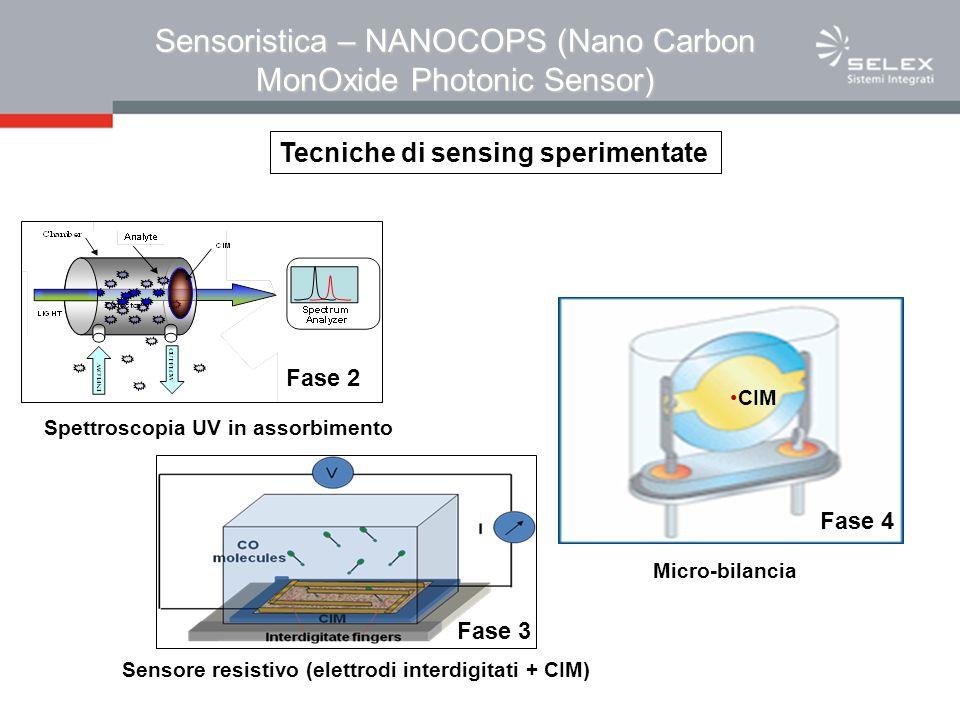 Spettroscopia UV in assorbimento