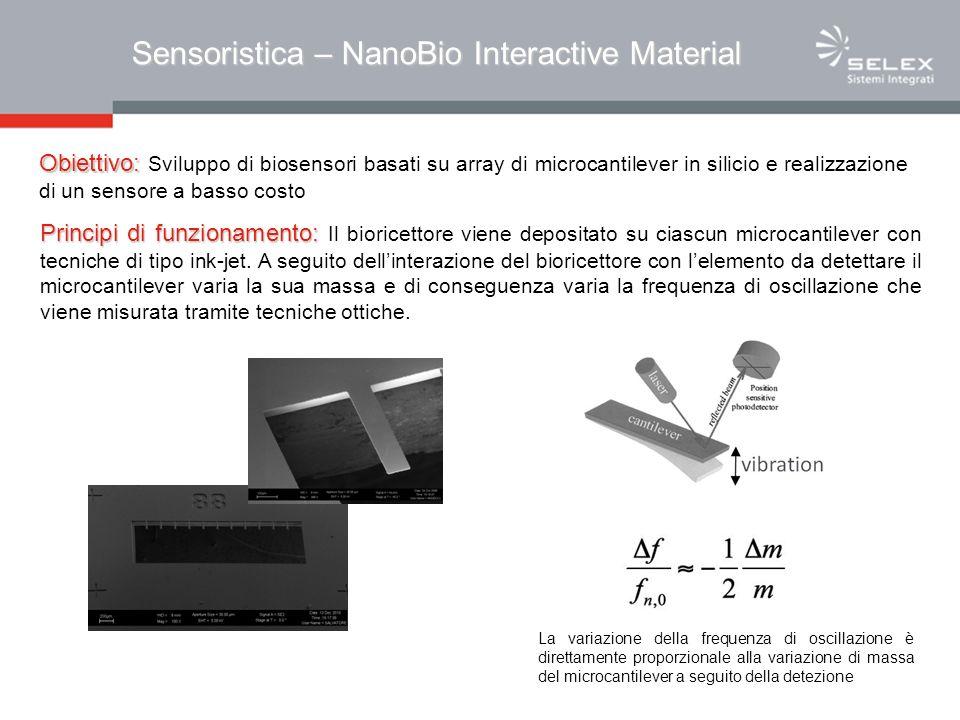 Sensoristica – NanoBio Interactive Material