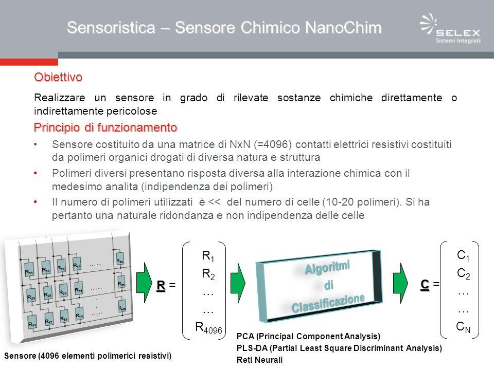 Sensoristica – Sensore Chimico NanoChim