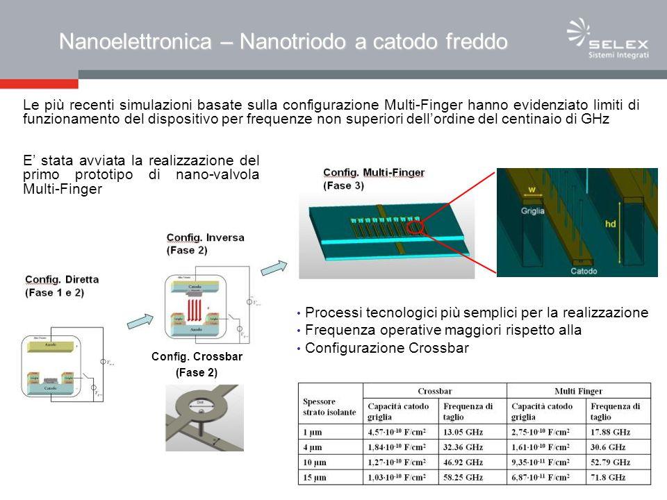 Nanoelettronica – Nanotriodo a catodo freddo