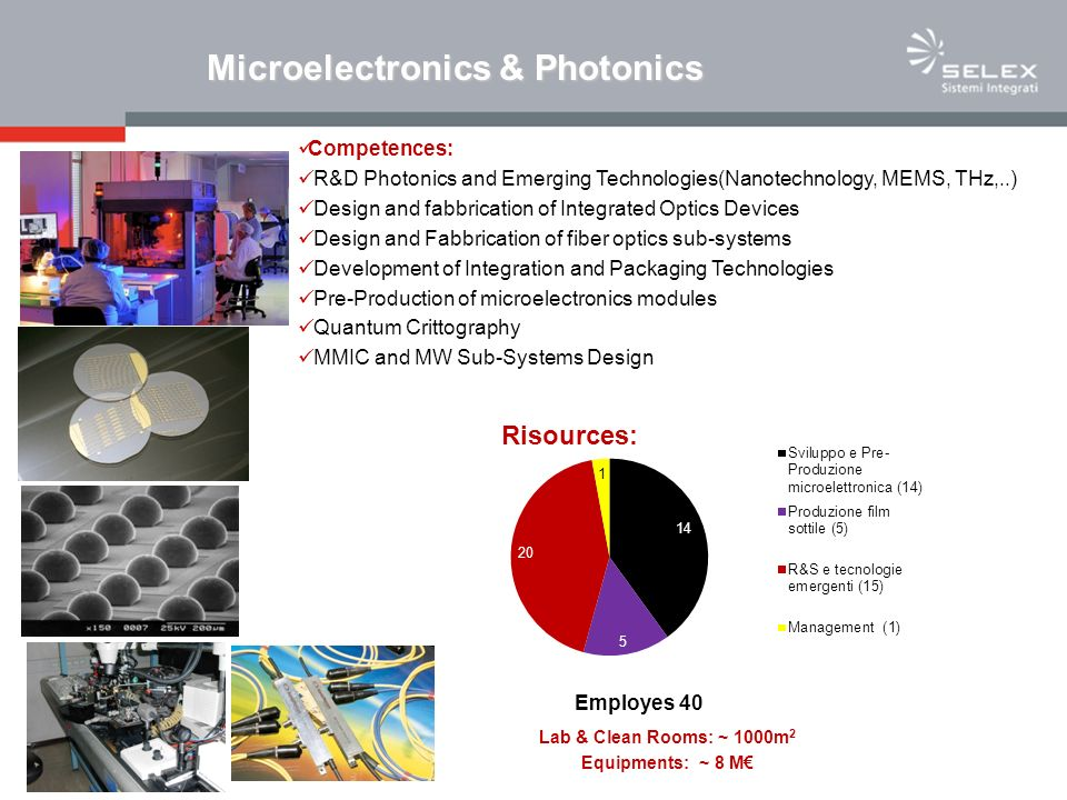 Microelectronics & Photonics