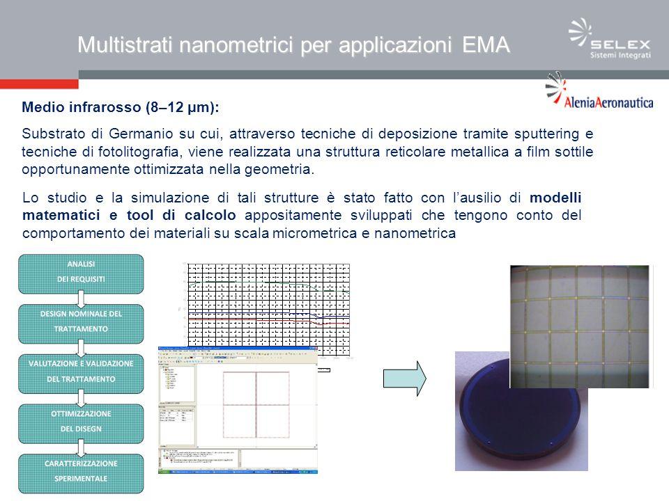 Multistrati nanometrici per applicazioni EMA