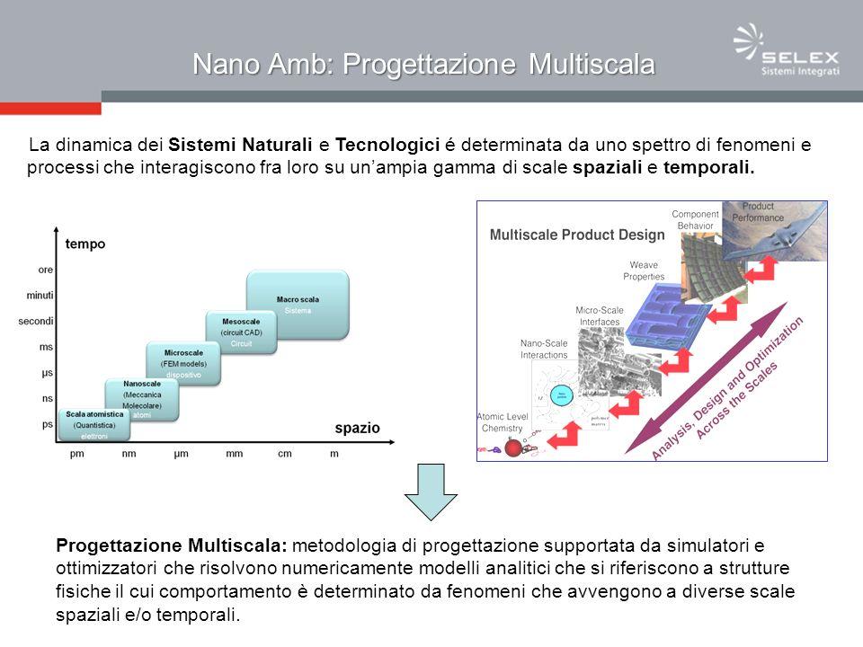 Nano Amb: Progettazione Multiscala