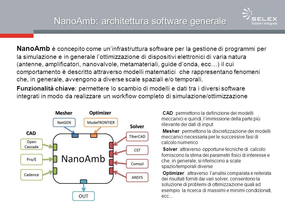 NanoAmb: architettura software generale