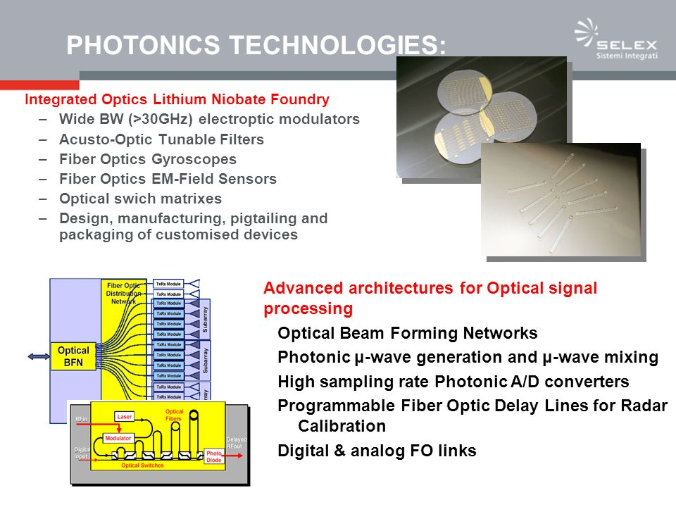PHOTONICS TECHNOLOGIES: