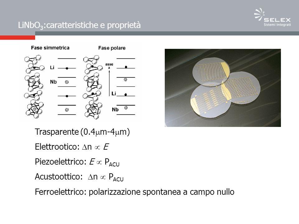 LiNbO3:caratteristiche e proprietà