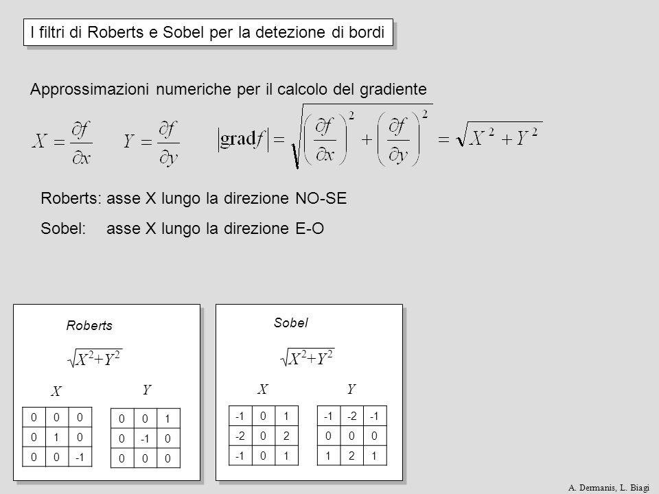 I filtri di Roberts e Sobel per la detezione di bordi