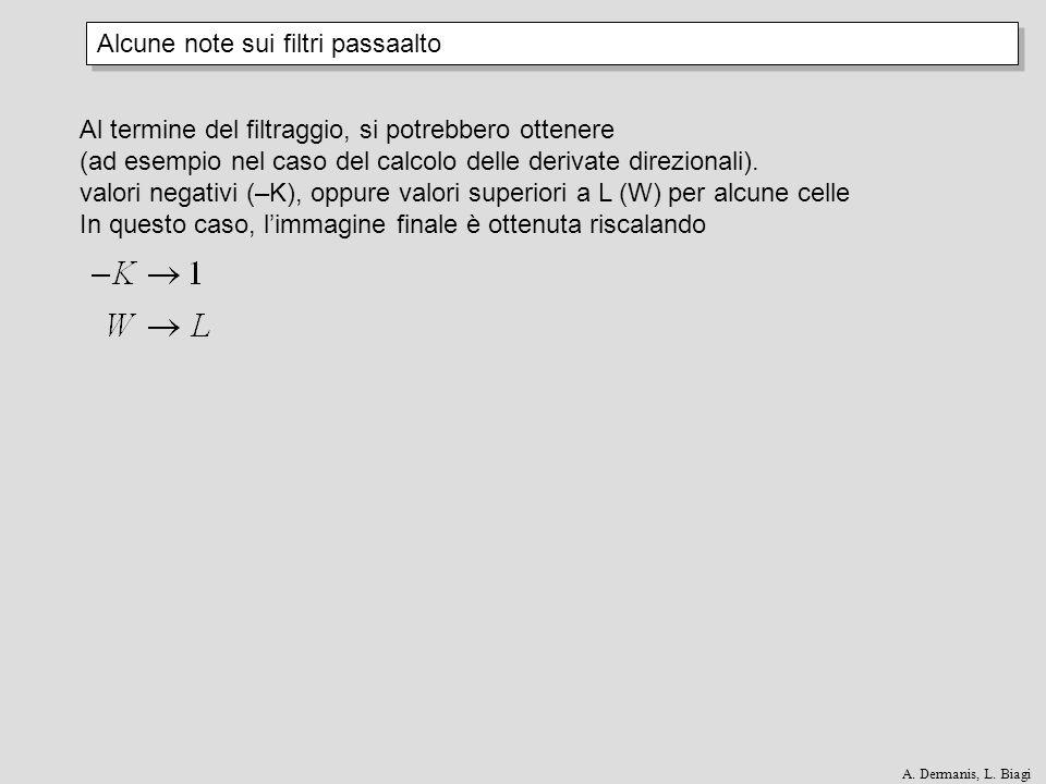 Alcune note sui filtri passaalto