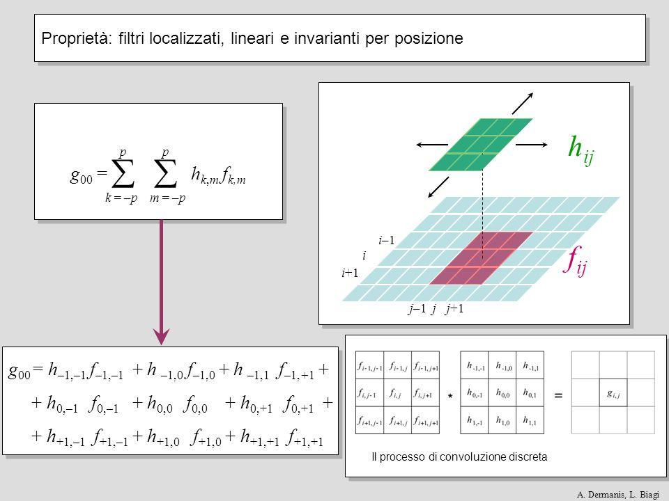 Proprietà: filtri localizzati, lineari e invarianti per posizione