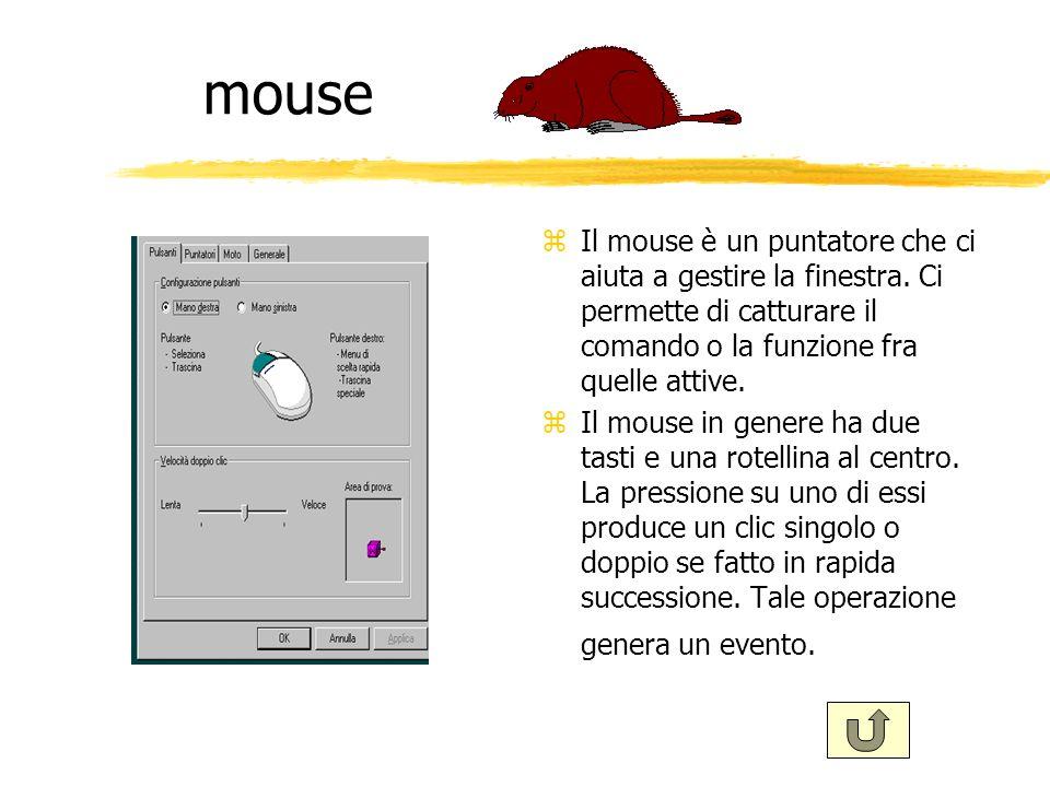 mouse Il mouse è un puntatore che ci aiuta a gestire la finestra. Ci permette di catturare il comando o la funzione fra quelle attive.