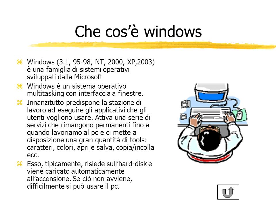 Che cos'è windows Windows (3.1, 95-98, NT, 2000, XP,2003) è una famiglia di sistemi operativi sviluppati dalla Microsoft.