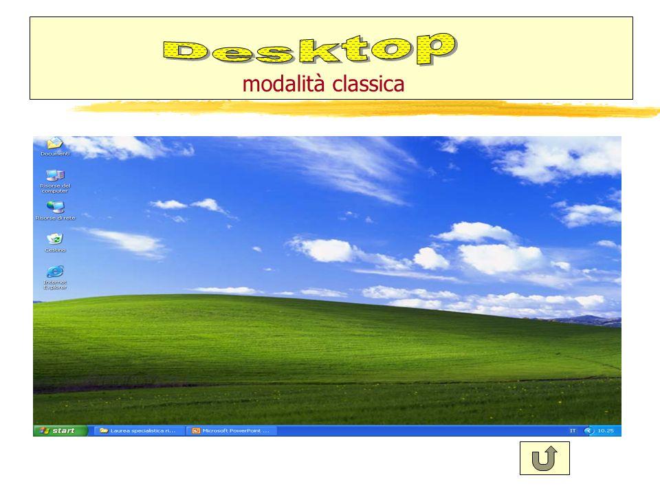 modalità classica Desktop