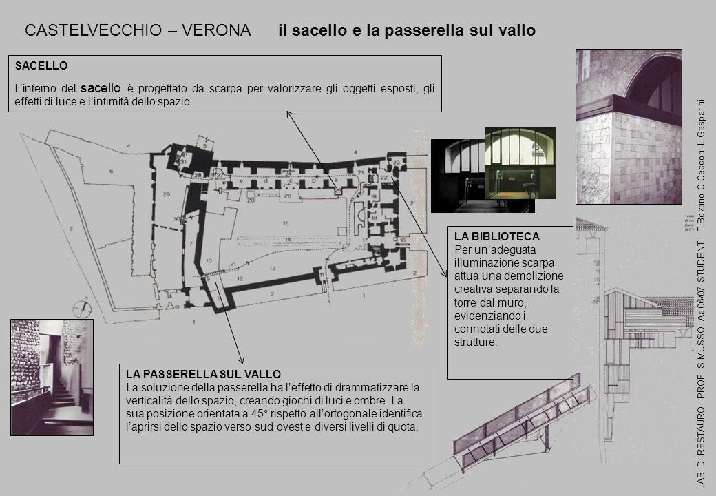 CASTELVECCHIO – VERONA il sacello e la passerella sul vallo