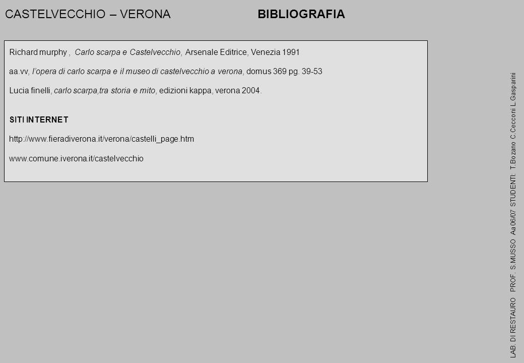 CASTELVECCHIO – VERONA BIBLIOGRAFIA