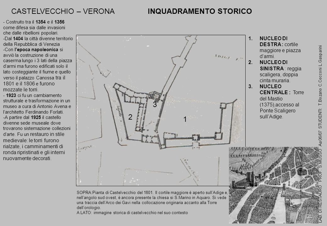 CASTELVECCHIO – VERONA INQUADRAMENTO STORICO