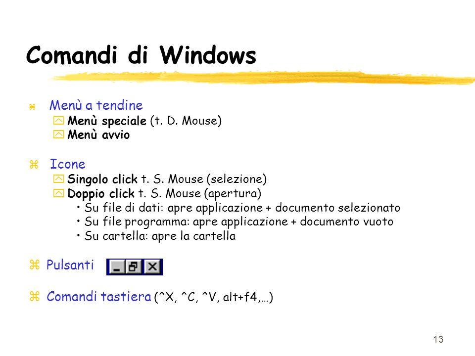 Comandi di Windows Pulsanti Comandi tastiera (^X, ^C, ^V, alt+f4,…)