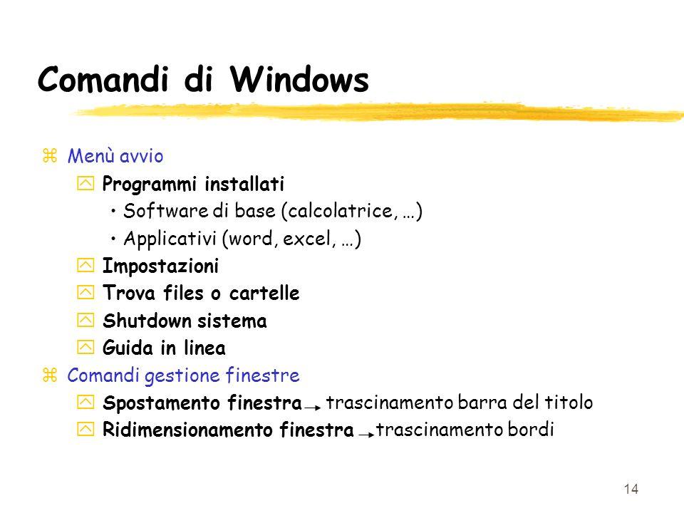 Comandi di Windows Menù avvio Programmi installati