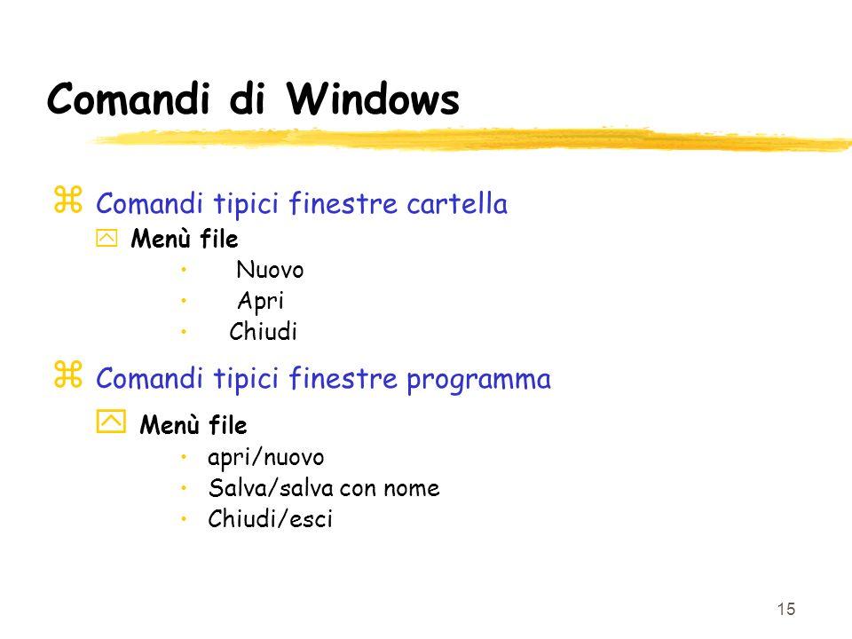 Comandi di Windows Comandi tipici finestre cartella
