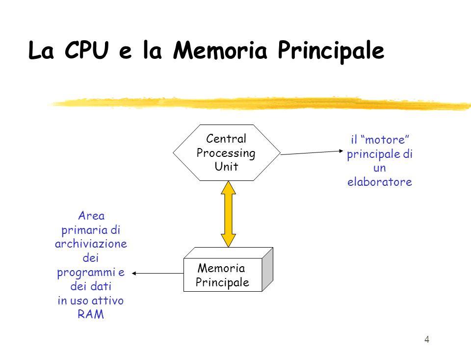 La CPU e la Memoria Principale