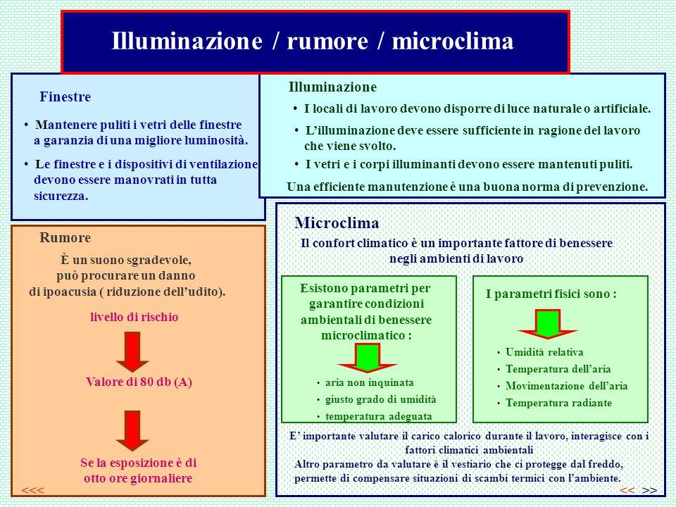 Illuminazione / rumore / microclima
