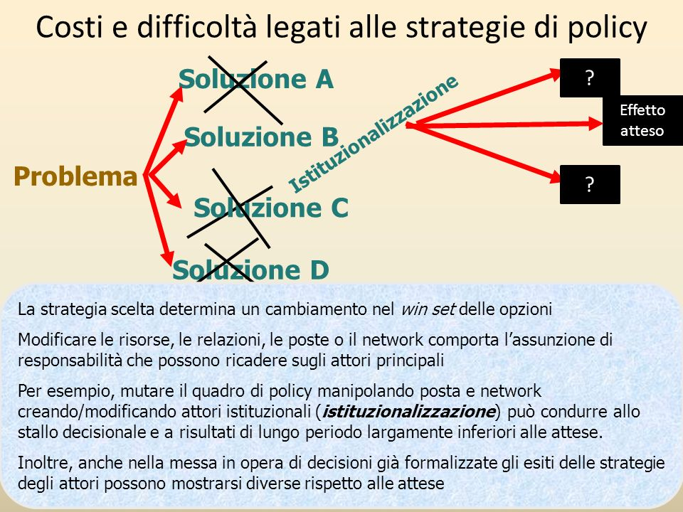 Costi e difficoltà legati alle strategie di policy