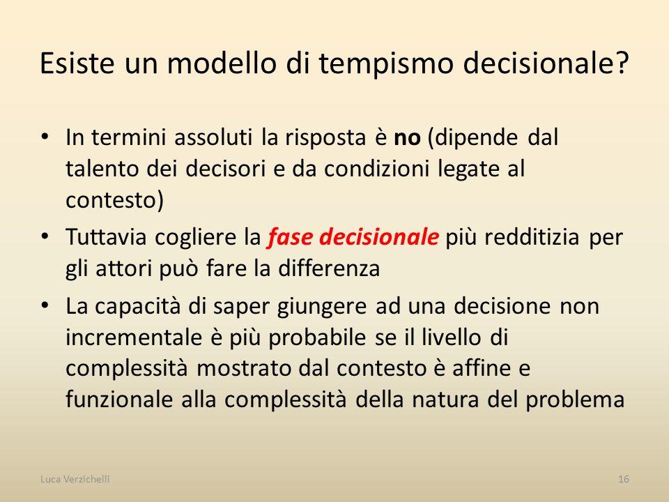 Esiste un modello di tempismo decisionale