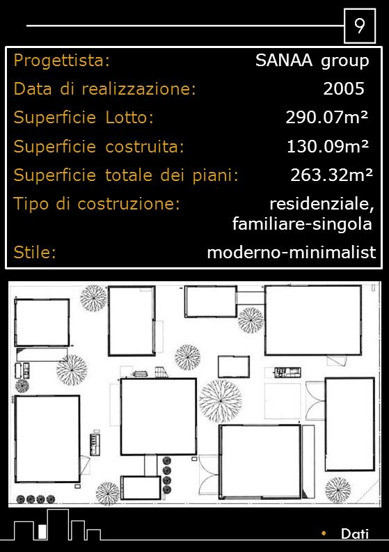 Progettista: SANAA group