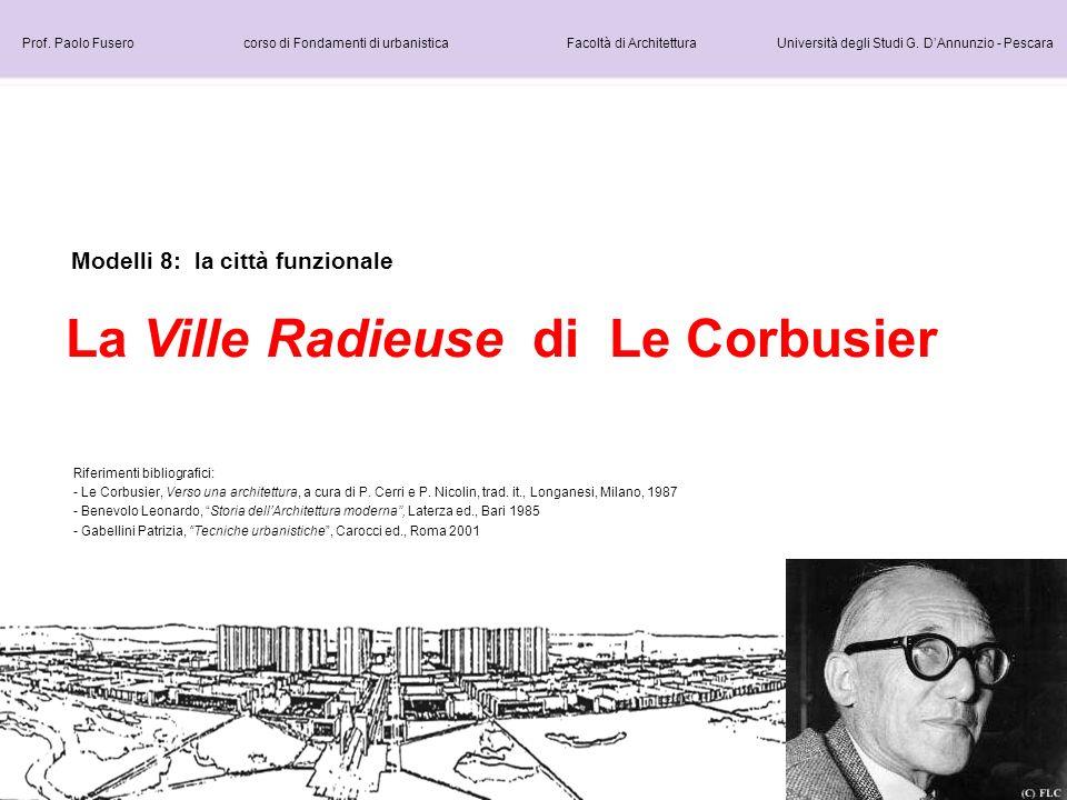 La Ville Radieuse di Le Corbusier