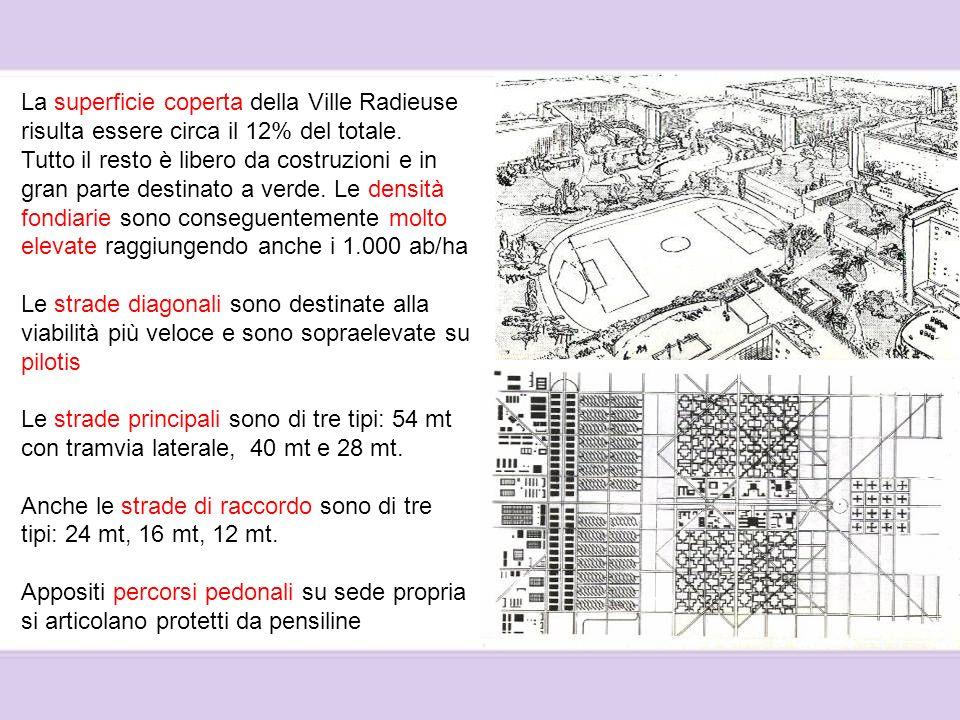La superficie coperta della Ville Radieuse risulta essere circa il 12% del totale. Tutto il resto è libero da costruzioni e in gran parte destinato a verde. Le densità fondiarie sono conseguentemente molto elevate raggiungendo anche i 1.000 ab/ha