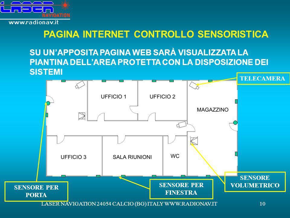 PAGINA INTERNET CONTROLLO SENSORISTICA