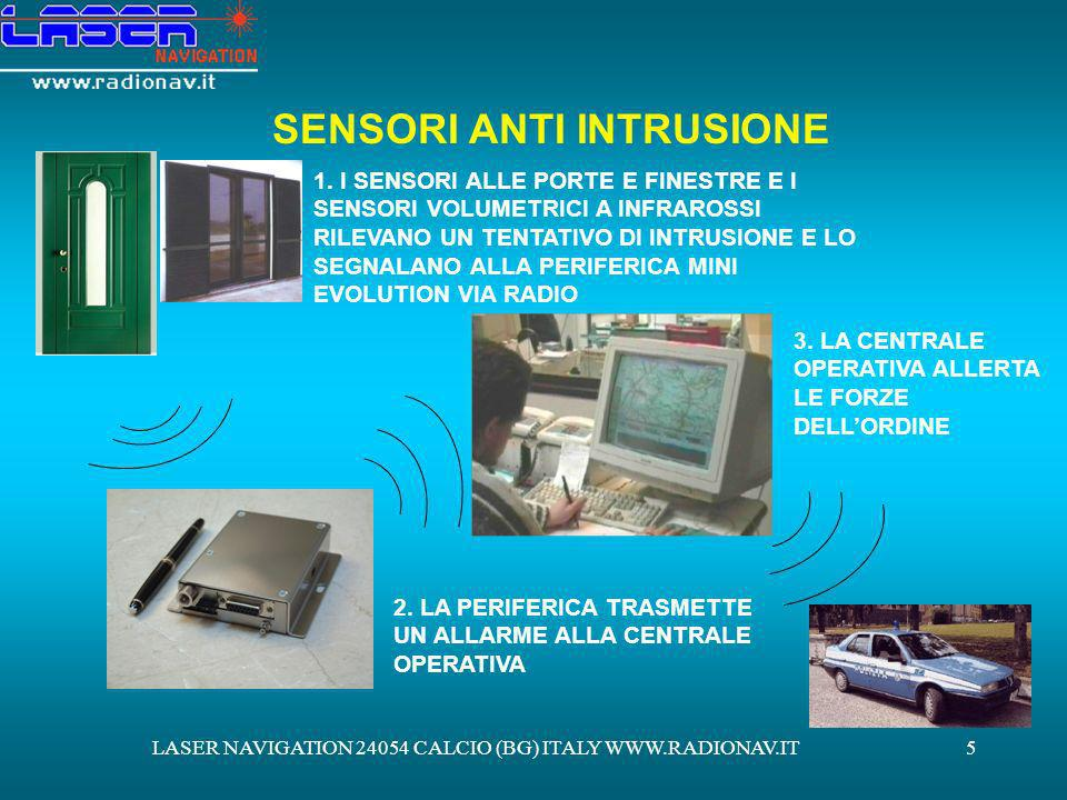 SENSORI ANTI INTRUSIONE