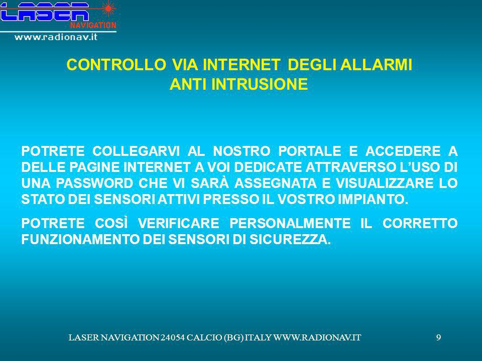 CONTROLLO VIA INTERNET DEGLI ALLARMI ANTI INTRUSIONE
