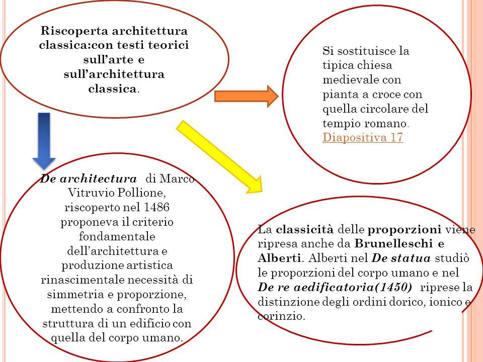 Riscoperta architettura classica:con testi teorici sull'arte e sull'architettura classica.