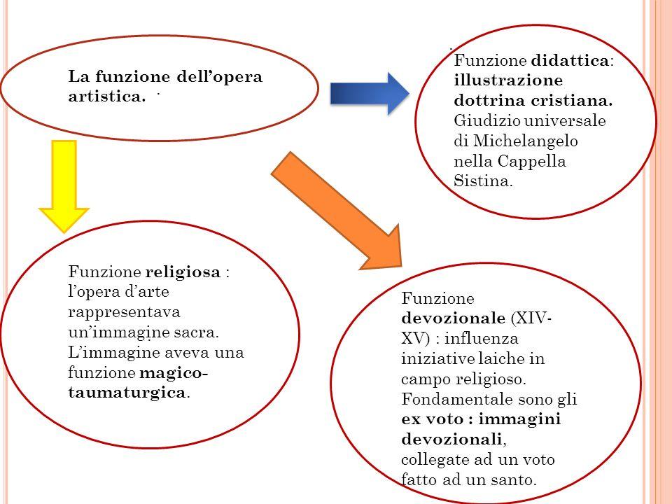 .. Funzione didattica: illustrazione dottrina cristiana. Giudizio universale di Michelangelo nella Cappella Sistina.