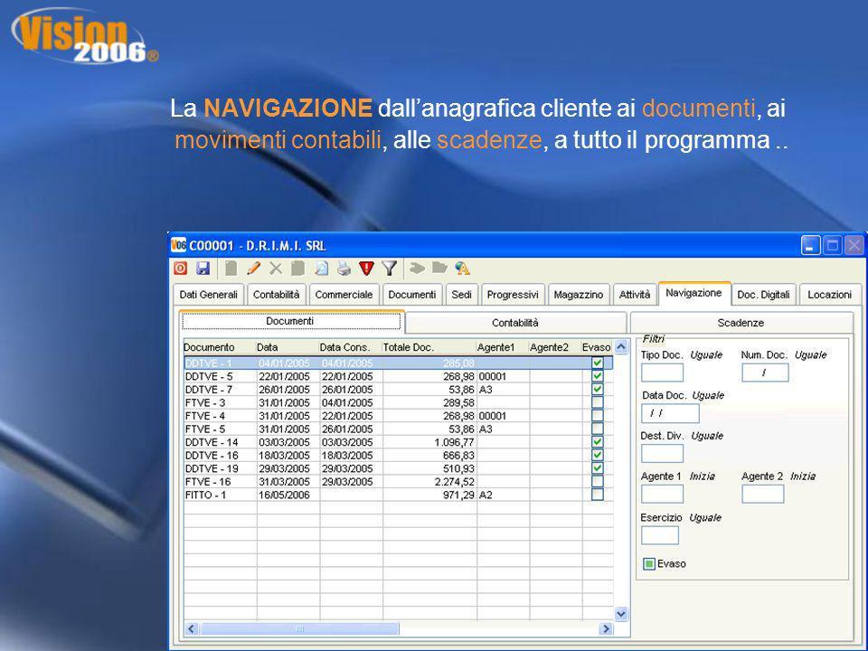 La NAVIGAZIONE dall'anagrafica cliente ai documenti, ai movimenti contabili, alle scadenze, a tutto il programma ..