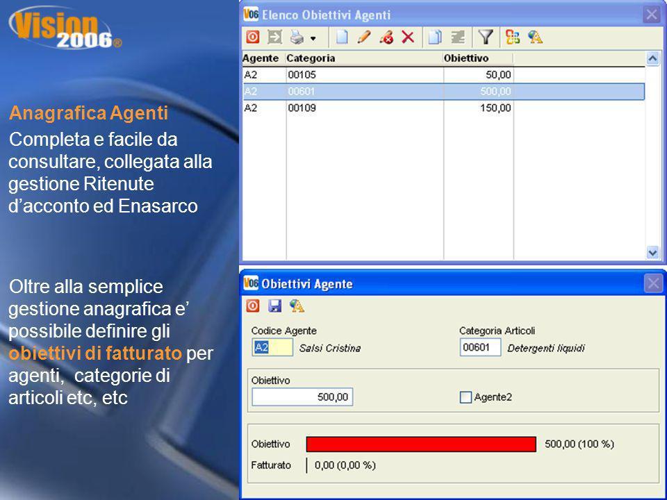 Anagrafica Agenti Completa e facile da consultare, collegata alla gestione Ritenute d'acconto ed Enasarco.
