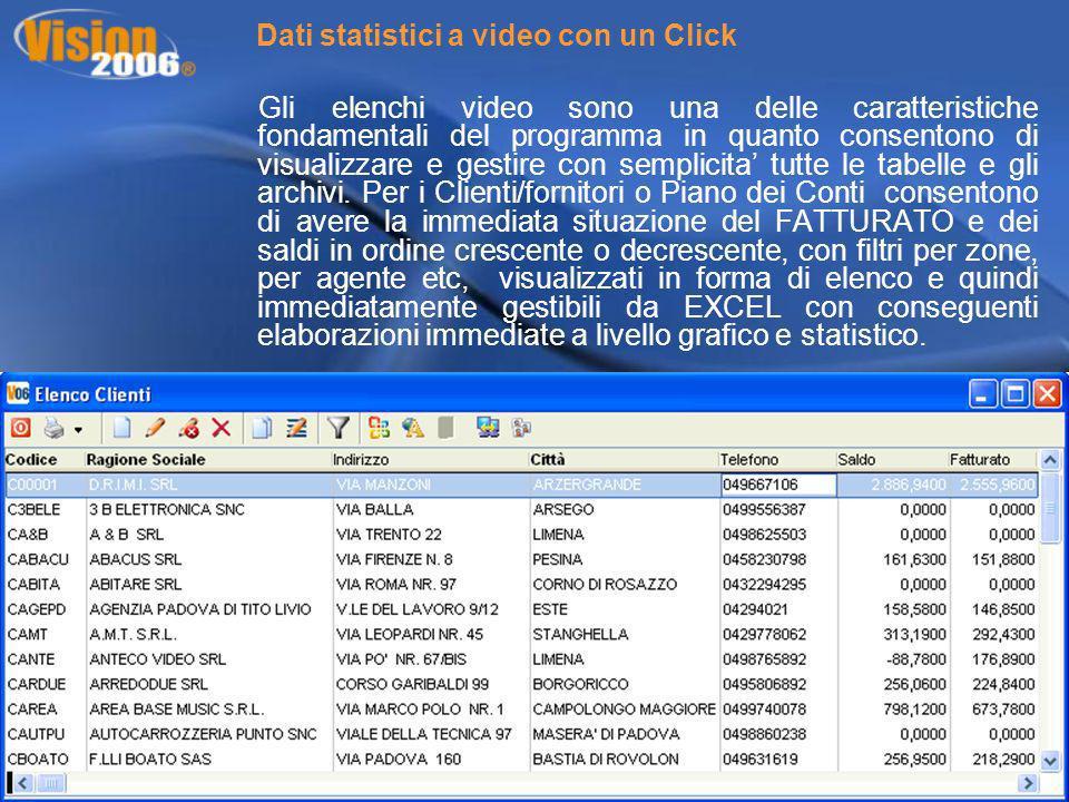Dati statistici a video con un Click