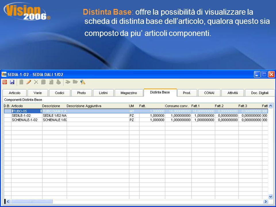 Distinta Base: offre la possibilità di visualizzare la scheda di distinta base dell'articolo, qualora questo sia composto da piu' articoli componenti.