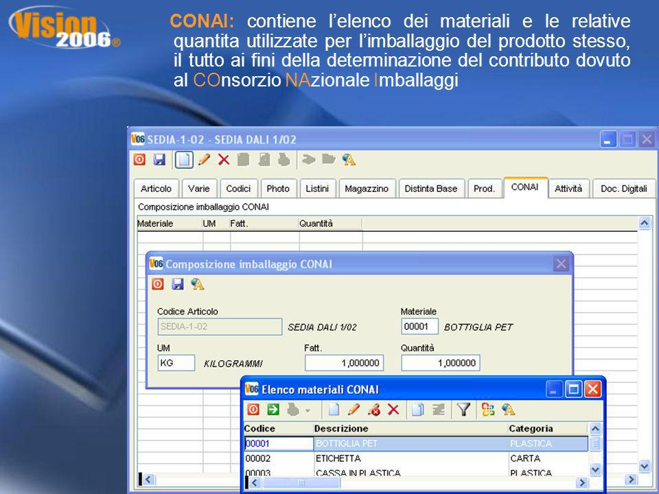 CONAI: contiene l'elenco dei materiali e le relative quantita utilizzate per l'imballaggio del prodotto stesso, il tutto ai fini della determinazione del contributo dovuto al COnsorzio NAzionale Imballaggi