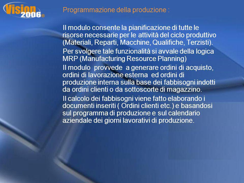 Programmazione della produzione :
