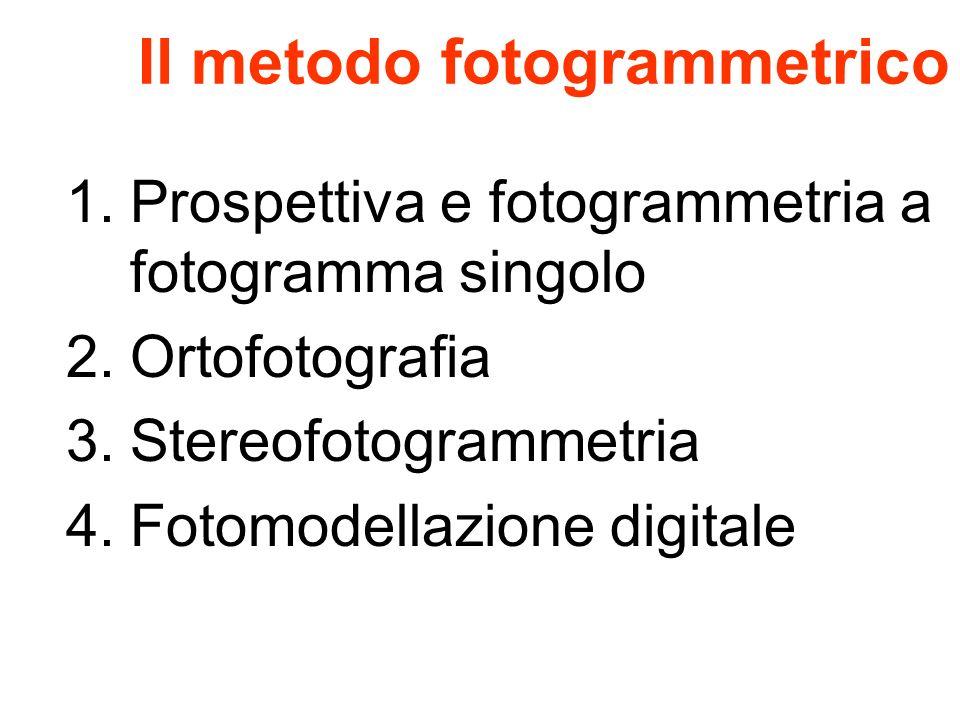 Il metodo fotogrammetrico