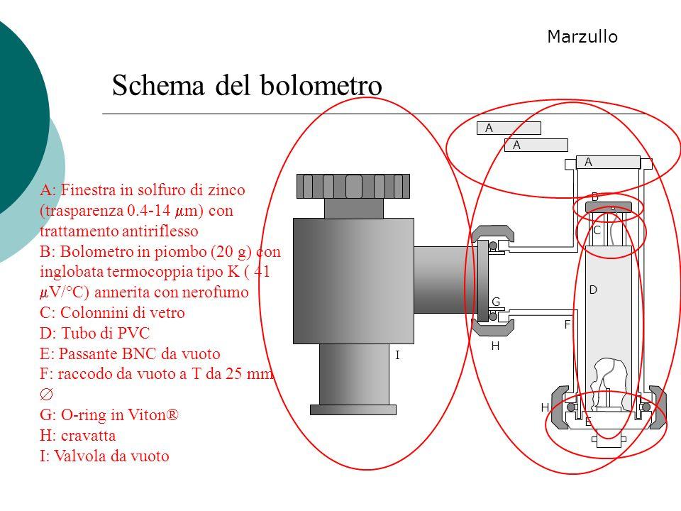 Schema del bolometro Marzullo